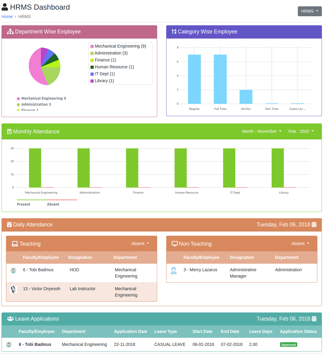 Highly Customized HRMS Dashboard